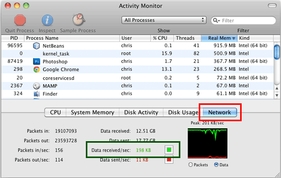 download speed in the mac osx activity monitor